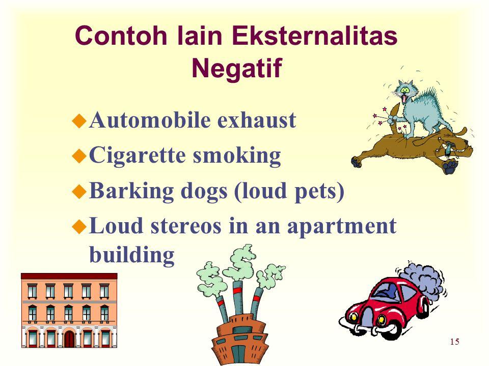 Teori Ekonomi 115 u Automobile exhaust u Cigarette smoking u Barking dogs (loud pets) u Loud stereos in an apartment building Contoh lain Eksternalitas Negatif