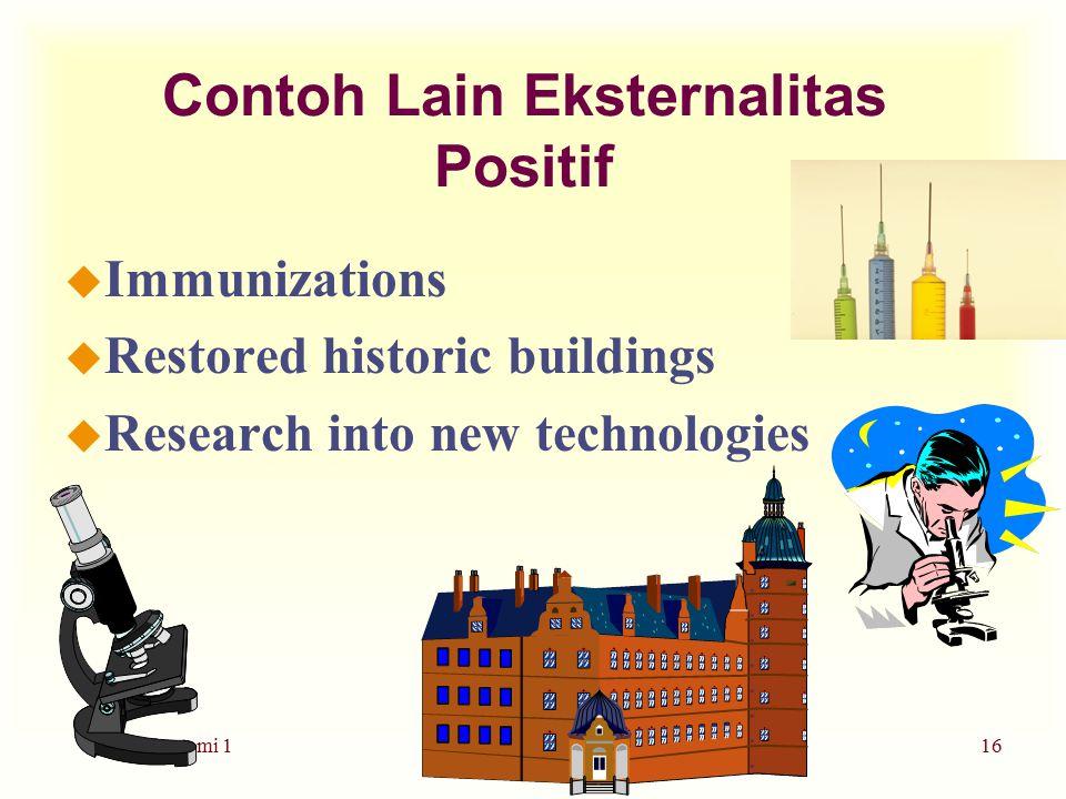 Teori Ekonomi 116 u Immunizations u Restored historic buildings u Research into new technologies Contoh Lain Eksternalitas Positif