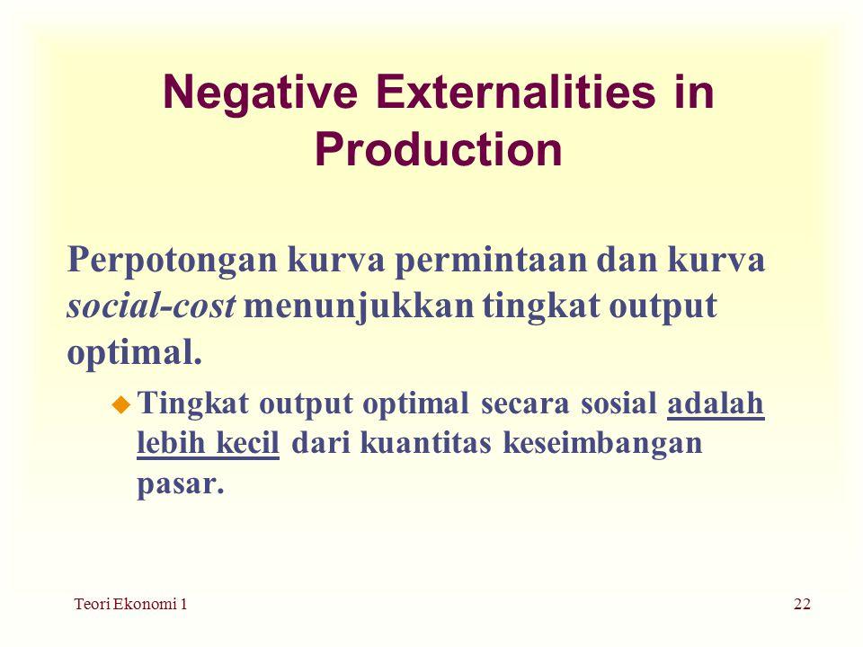 Teori Ekonomi 122 Negative Externalities in Production Perpotongan kurva permintaan dan kurva social-cost menunjukkan tingkat output optimal.