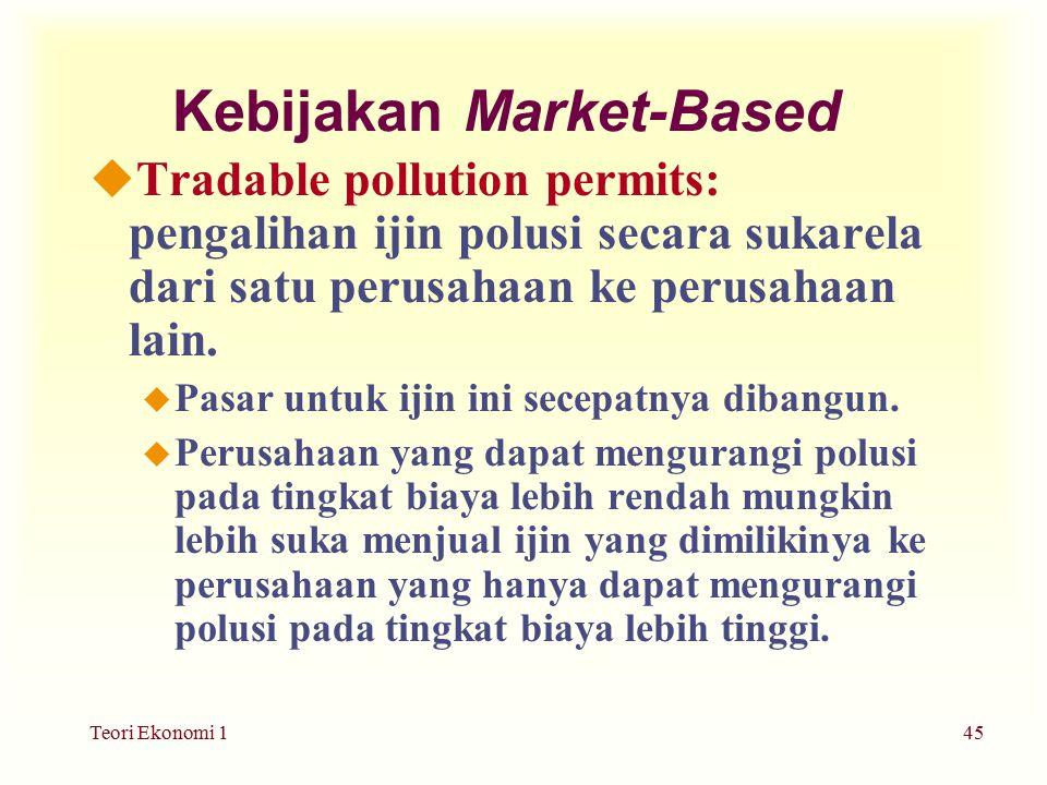 Teori Ekonomi 145 Kebijakan Market-Based u Tradable pollution permits: pengalihan ijin polusi secara sukarela dari satu perusahaan ke perusahaan lain.