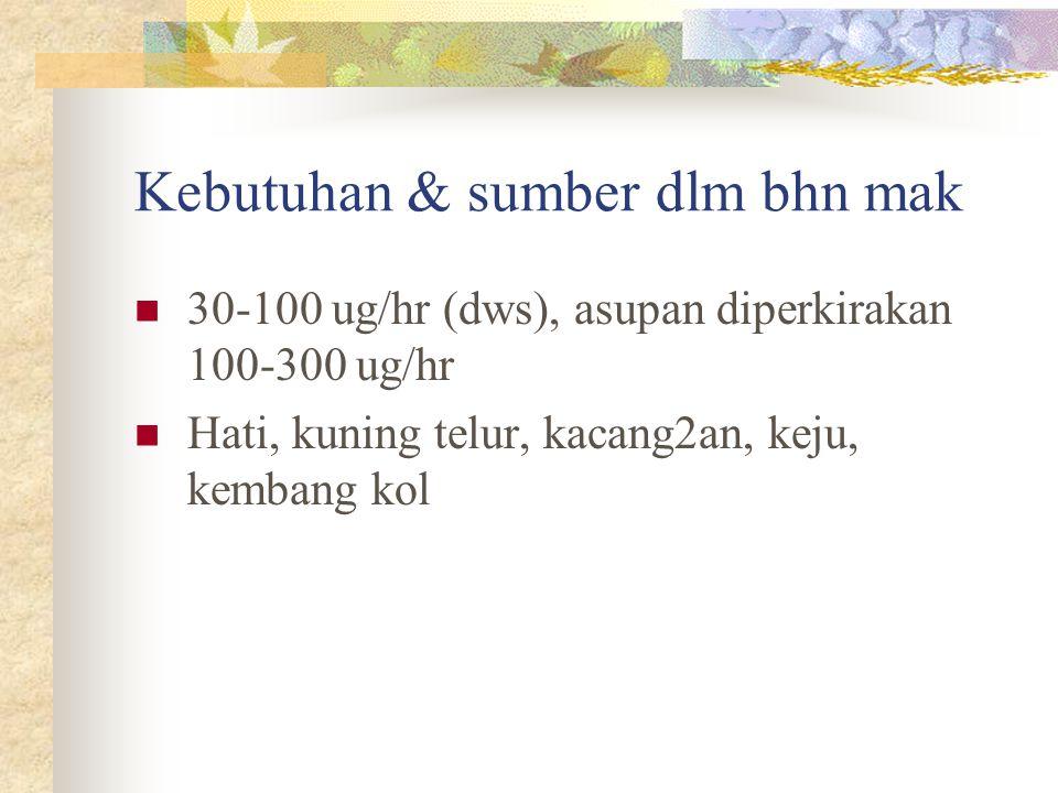Kebutuhan & sumber dlm bhn mak 30-100 ug/hr (dws), asupan diperkirakan 100-300 ug/hr Hati, kuning telur, kacang2an, keju, kembang kol