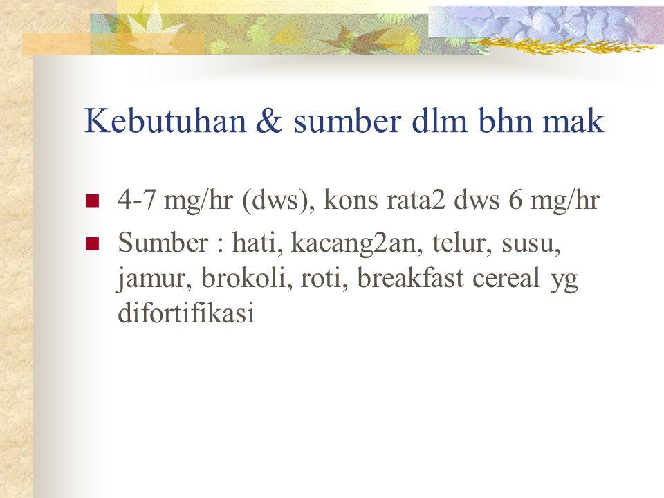 Kebutuhan & sumber dlm bhn mak 4-7 mg/hr (dws), kons rata2 dws 6 mg/hr Sumber : hati, kacang2an, telur, susu, jamur, brokoli, roti, breakfast cereal y