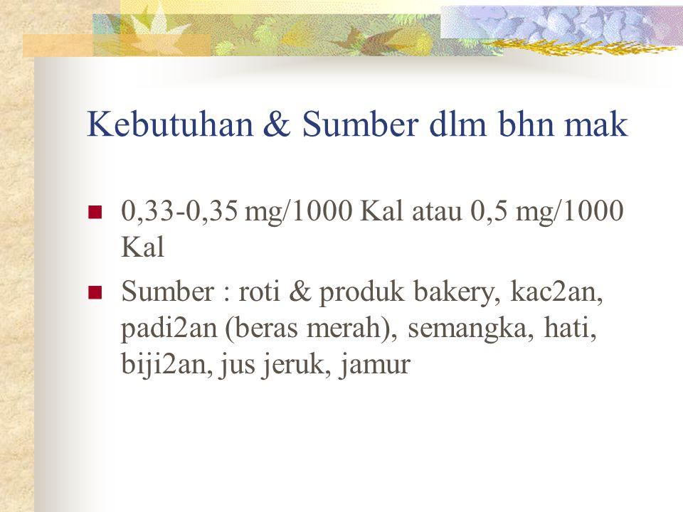 Kebutuhan & Sumber dlm bhn mak 0,33-0,35 mg/1000 Kal atau 0,5 mg/1000 Kal Sumber : roti & produk bakery, kac2an, padi2an (beras merah), semangka, hati