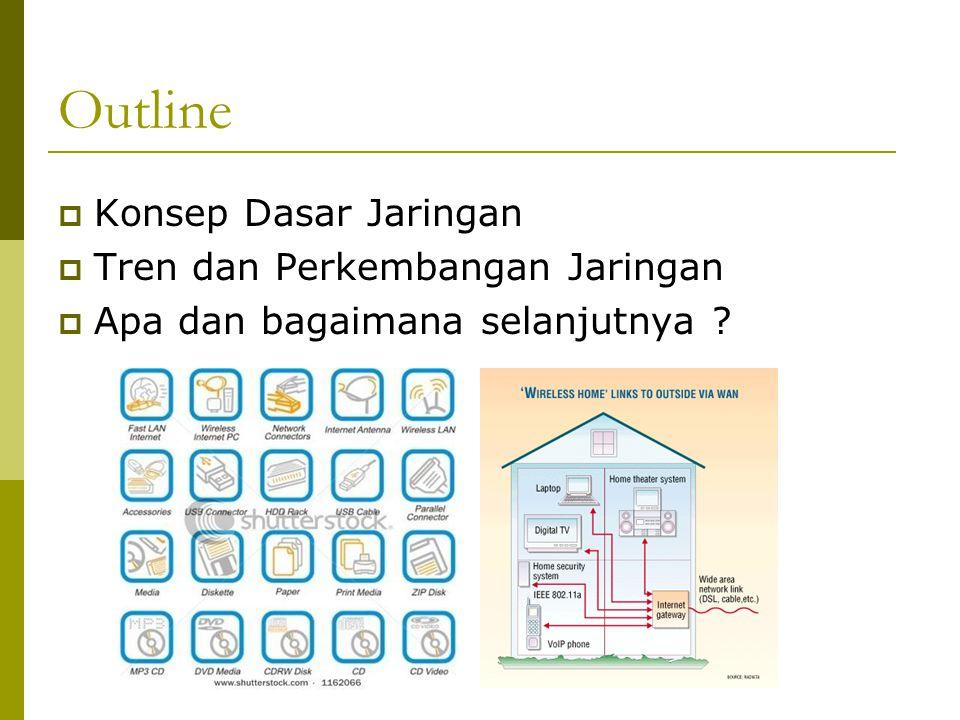 Outline  Konsep Dasar Jaringan  Tren dan Perkembangan Jaringan  Apa dan bagaimana selanjutnya ?