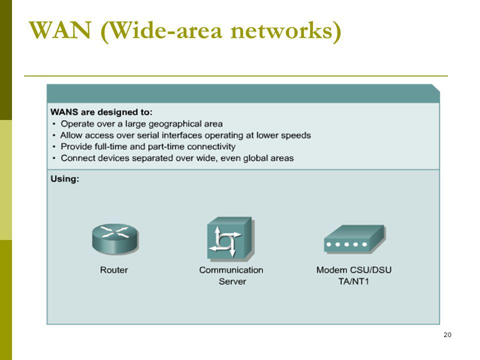 20 WAN (Wide-area networks)