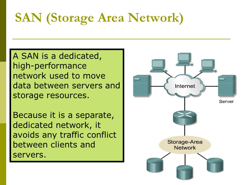 21 SAN (Storage Area Network) A SAN is a dedicated, high-performance network used to move data between servers and storage resources. Because it is a