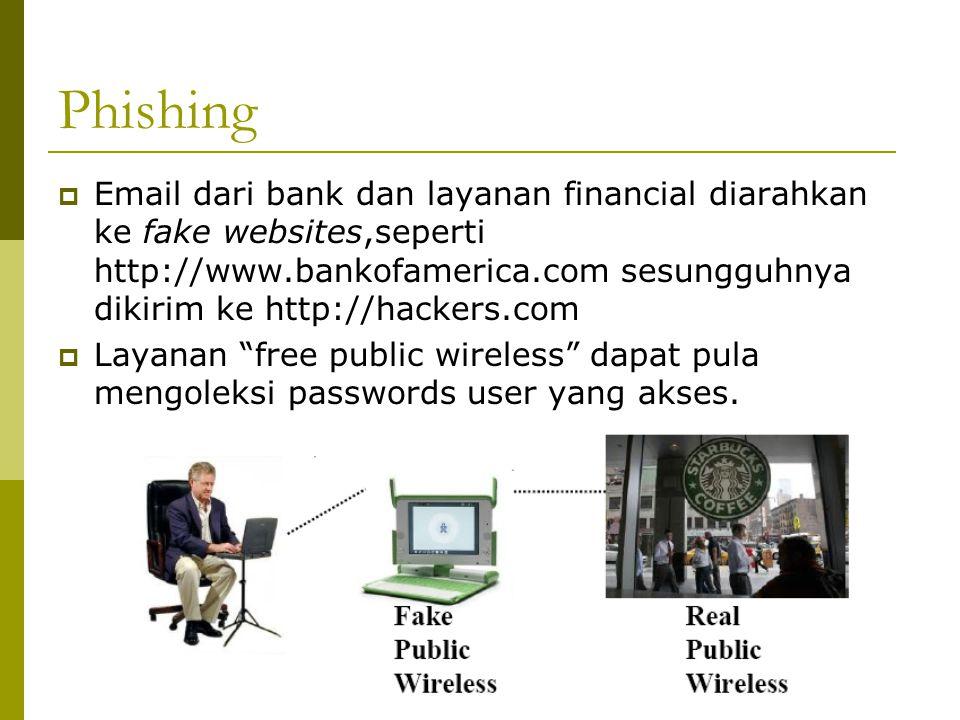 Phishing  Email dari bank dan layanan financial diarahkan ke fake websites,seperti http://www.bankofamerica.com sesungguhnya dikirim ke http://hacker