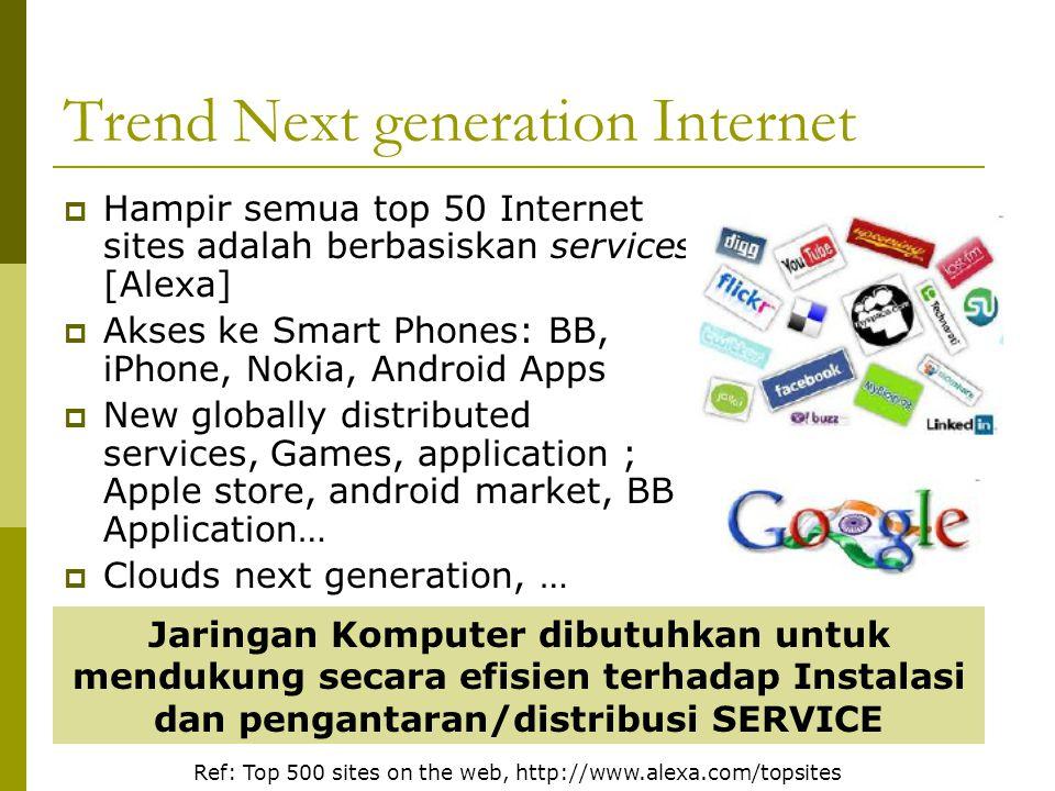 Trend Next generation Internet  Hampir semua top 50 Internet sites adalah berbasiskan services [Alexa]  Akses ke Smart Phones: BB, iPhone, Nokia, An