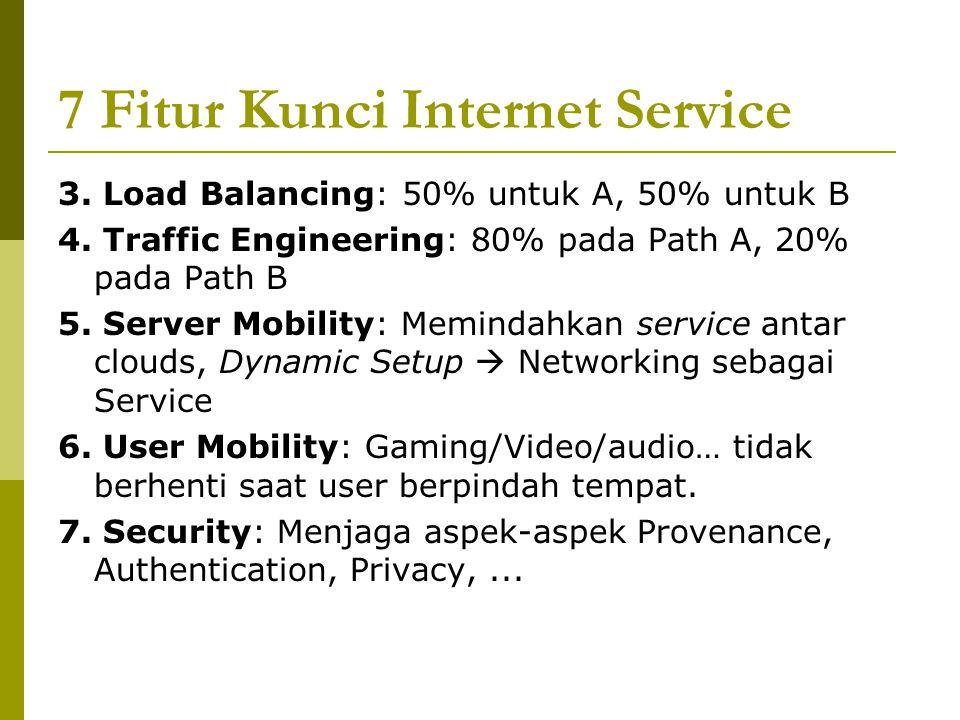 7 Fitur Kunci Internet Service 3. Load Balancing: 50% untuk A, 50% untuk B 4. Traffic Engineering: 80% pada Path A, 20% pada Path B 5. Server Mobility