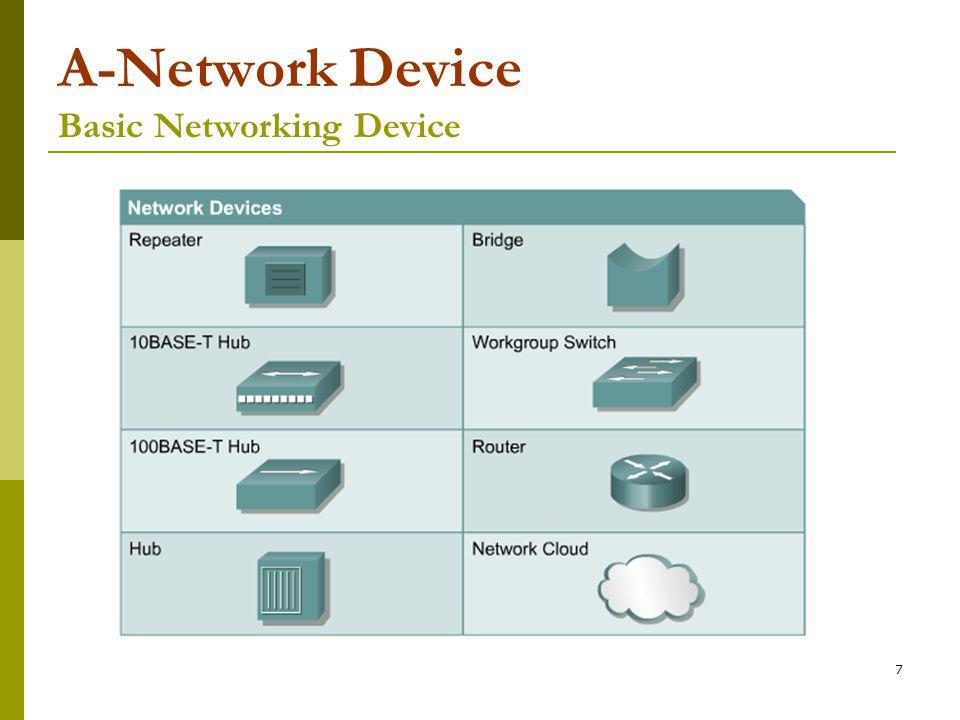 2 – Mobile Networking  Smart Phones (Blackberry, iPhone, Android Phones), Net book, Laptop  Mobile komputer  Mobility: tetap di dalam koneksi networking session dimanapun berada.