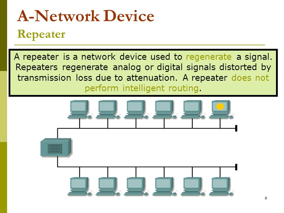 29 Layer 4 - The Transport Layer 7 Application 6 Presentation 5 Session 4 Transport 3 Network 2 Data Link 1 Physical This layer breaks up the data from the sending host and then reassembles it in the receiver.