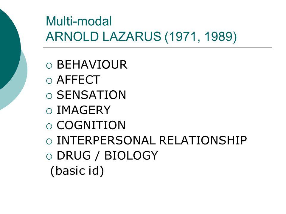 Multi-modal ARNOLD LAZARUS (1971, 1989)  BEHAVIOUR  AFFECT  SENSATION  IMAGERY  COGNITION  INTERPERSONAL RELATIONSHIP  DRUG / BIOLOGY (basic id)
