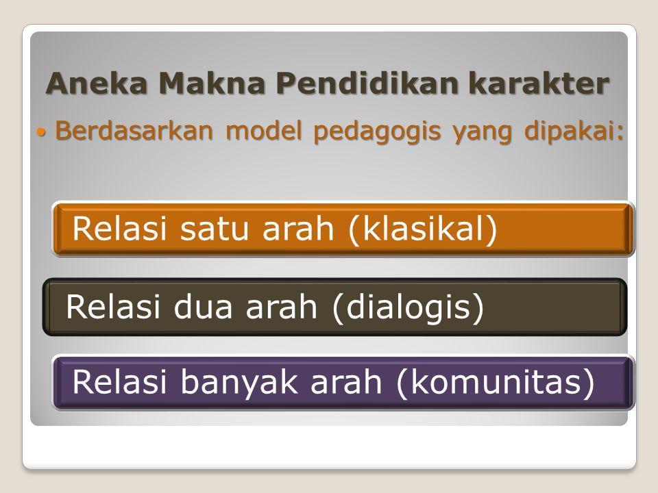 Aneka Makna Pendidikan karakter Berdasarkan model pedagogis yang dipakai: Berdasarkan model pedagogis yang dipakai: Relasi satu arah (klasikal) Relasi dua arah (dialogis) Relasi banyak arah (komunitas)
