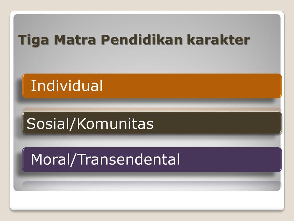 Tiga Matra Pendidikan karakter