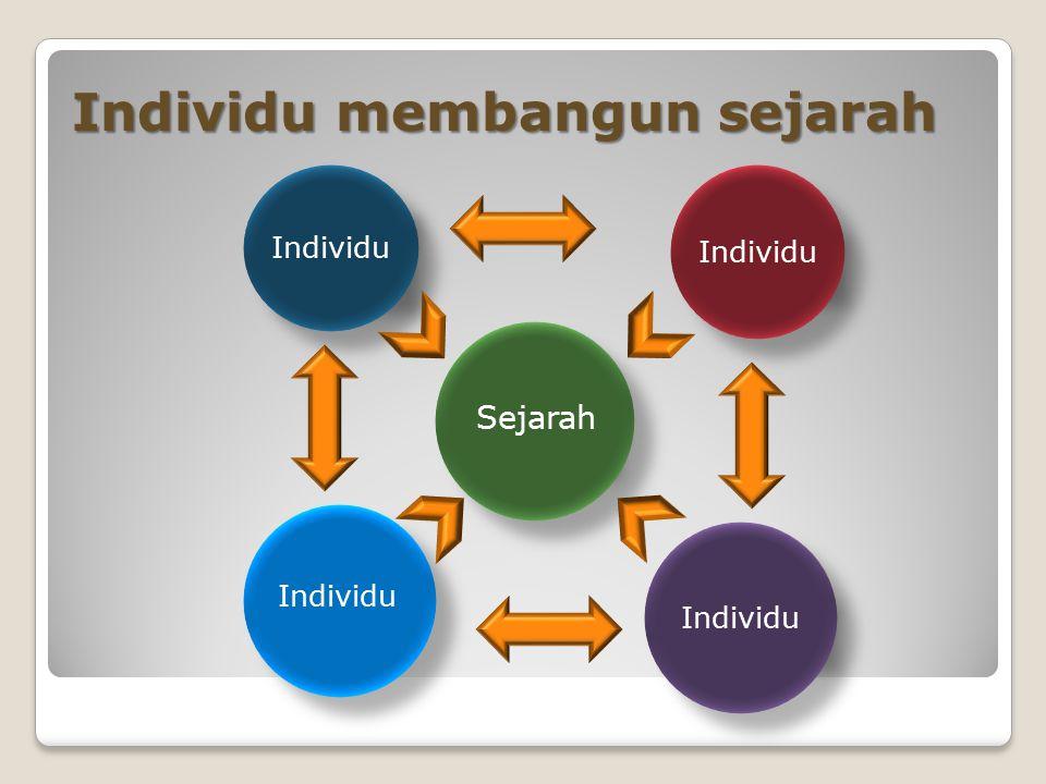 Individu membangun sejarah Individu Sejarah