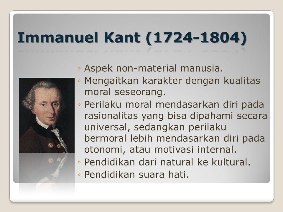 ◦Aspek non-material manusia. ◦Mengaitkan karakter dengan kualitas moral seseorang.