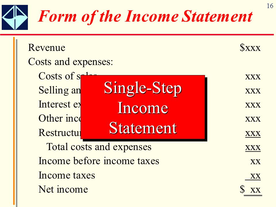 16 Revenue$xxx Costs and expenses: Costs of salesxxx Selling and administrativexxx Interest expensexxx Other income/expense, netxxx Restructuring chargexxx Total costs and expensesxxx Income before income taxesxx Income taxes xx Net income $ xx Single-Step Income Statement Form of the Income Statement