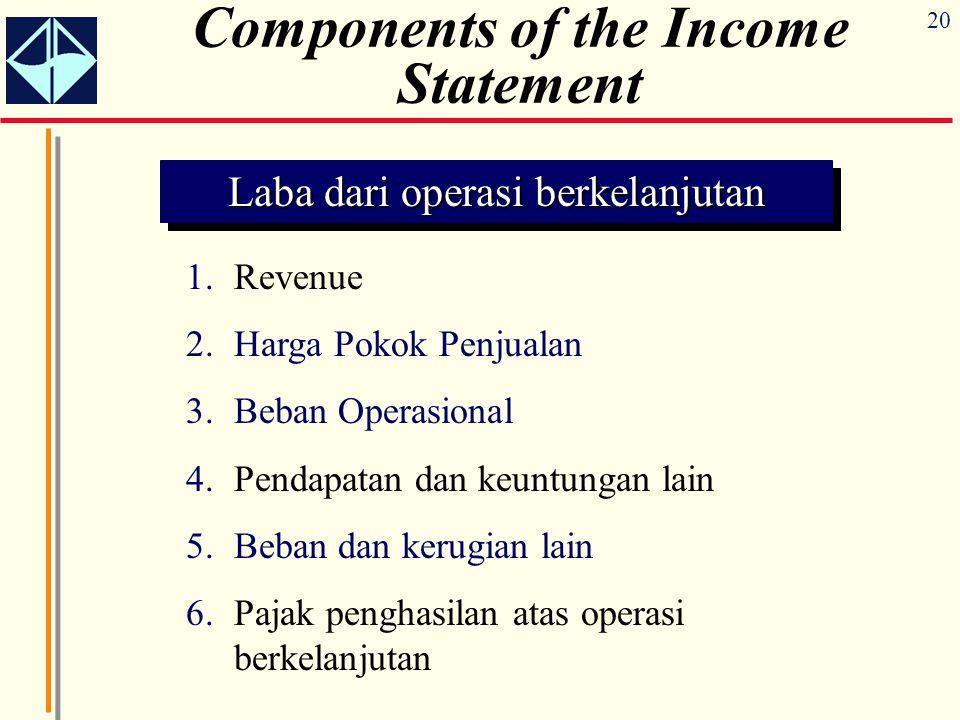 20 Components of the Income Statement Laba dari operasi berkelanjutan 1.Revenue 2.Harga Pokok Penjualan 3.Beban Operasional 4.Pendapatan dan keuntunga