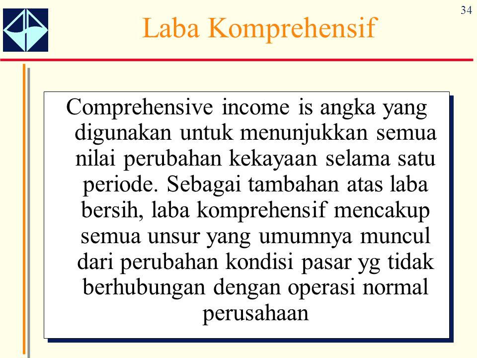 34 Laba Komprehensif Comprehensive income is angka yang digunakan untuk menunjukkan semua nilai perubahan kekayaan selama satu periode. Sebagai tambah