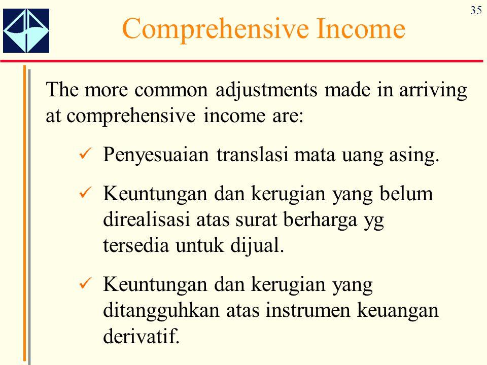 35 Comprehensive Income The more common adjustments made in arriving at comprehensive income are: Penyesuaian translasi mata uang asing. Keuntungan da