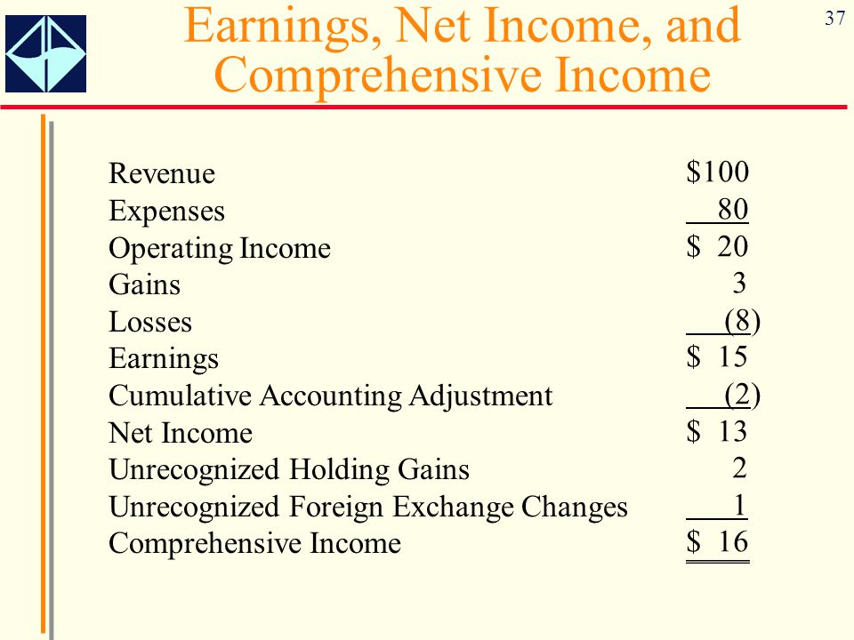 37 Earnings, Net Income, and Comprehensive Income Revenue Expenses Operating Income Gains Losses Earnings Cumulative Accounting Adjustment Net Income