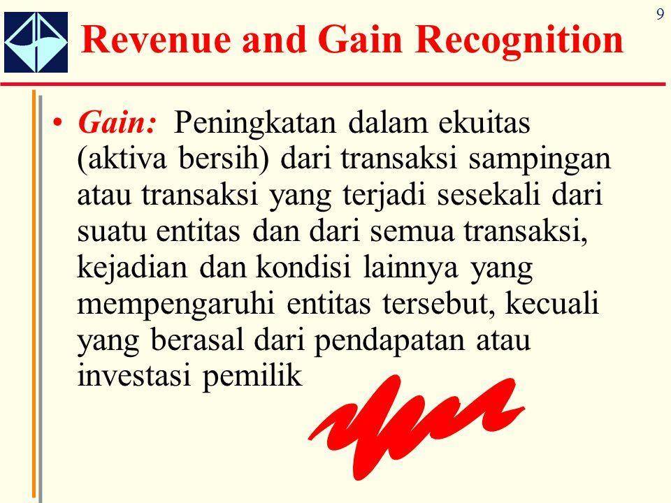 10 Loss: Penurunan dalam ekuitas (aktiva bersih) dari transaksi sampingan atau transaksi yang terjadi sesekali dari suatu entitas dan dari semua transaks, kejadian dan kondisi lainnya yg mempengaruhi entitas tersebut, kecuali yang berasal dari pendapatan atau investasi pemilik Revenue and Gain Recognition