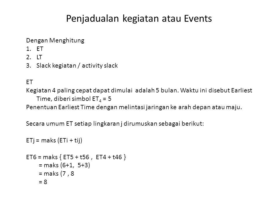 Penjadualan kegiatan atau Events Dengan Menghitung 1.ET 2.LT 3.Slack kegiatan / activity slack ET Kegiatan 4 paling cepat dapat dimulai adalah 5 bulan.
