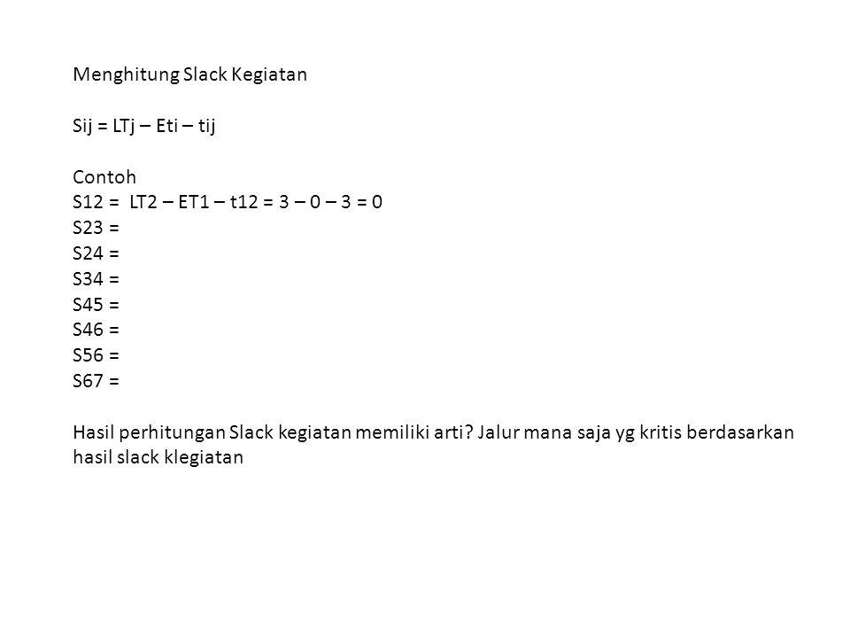 Menghitung Slack Kegiatan Sij = LTj – Eti – tij Contoh S12 = LT2 – ET1 – t12 = 3 – 0 – 3 = 0 S23 = S24 = S34 = S45 = S46 = S56 = S67 = Hasil perhitungan Slack kegiatan memiliki arti.