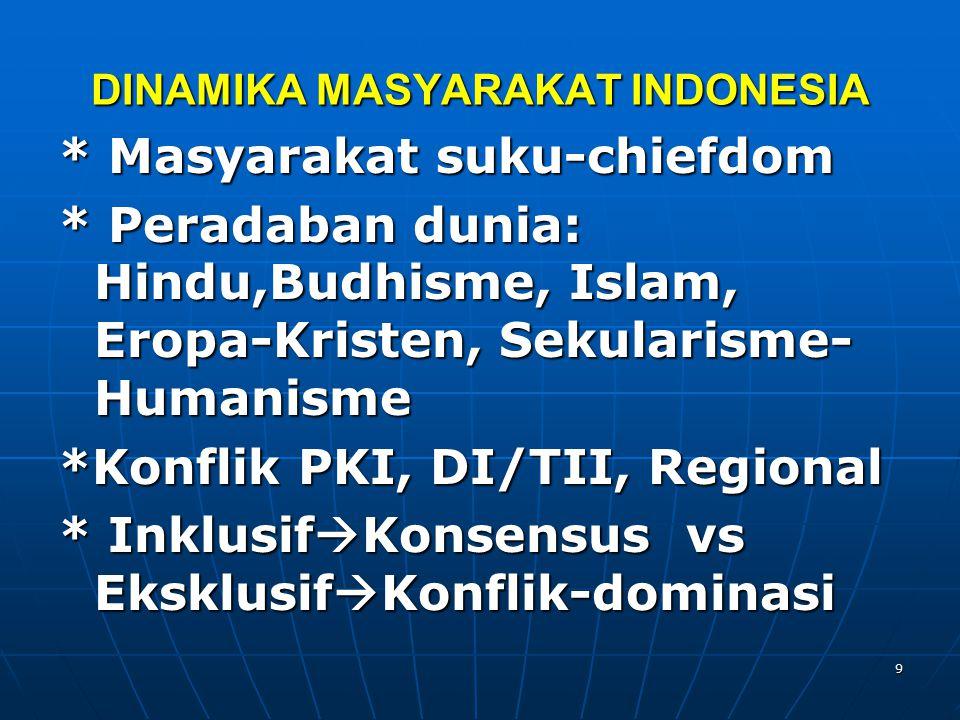 DINAMIKA MASYARAKAT INDONESIA * Masyarakat suku-chiefdom * Peradaban dunia: Hindu,Budhisme, Islam, Eropa-Kristen, Sekularisme- Humanisme *Konflik PKI, DI/TII, Regional * Inklusif  Konsensus vs Eksklusif  Konflik-dominasi 9