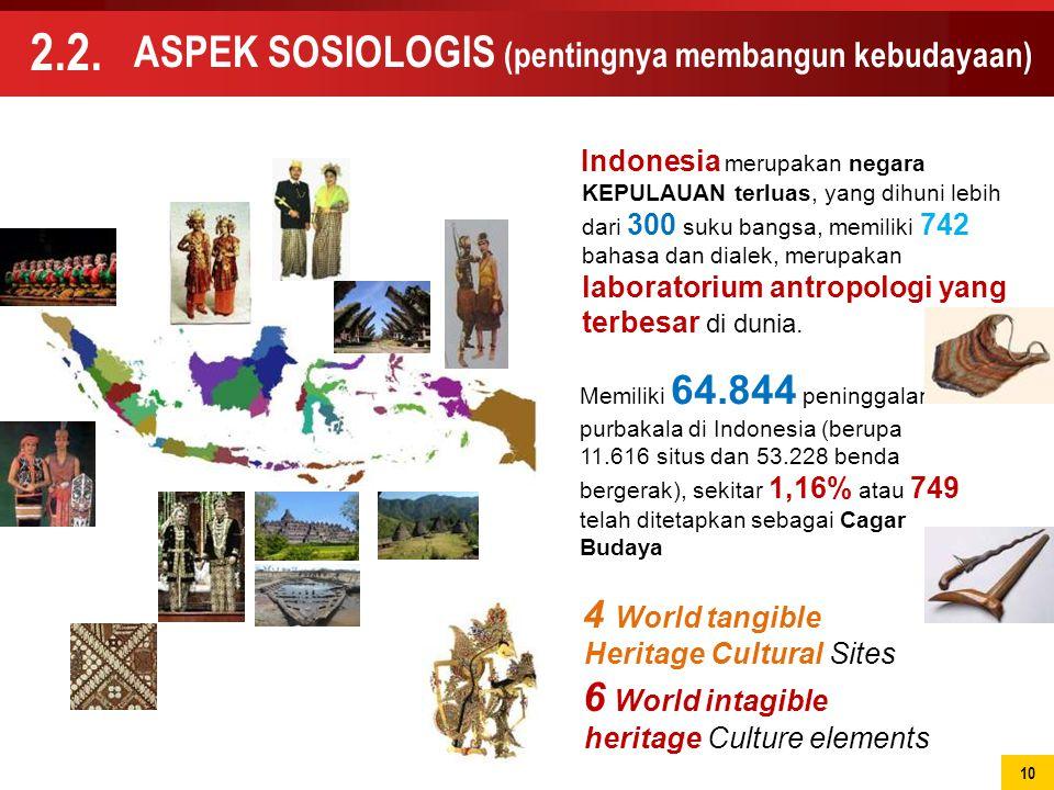 4 World tangible Heritage Cultural Sites 6 World intagible heritage Culture elements Indonesia merupakan negara KEPULAUAN terluas, yang dihuni lebih d