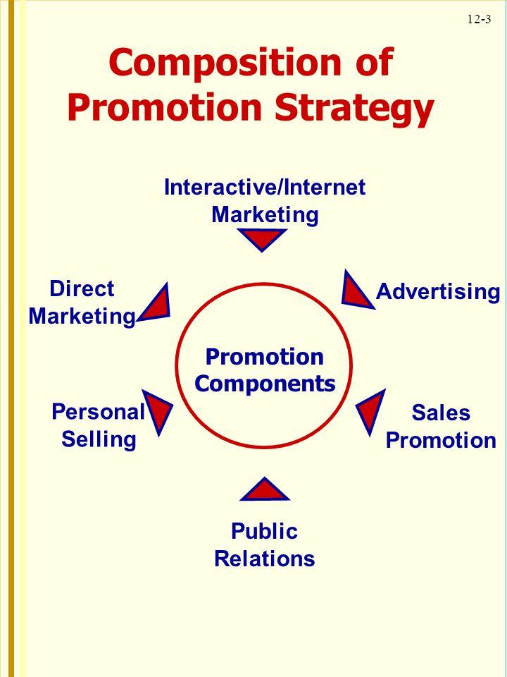 12-4 Composition of Promotion Strategy  Advertising –Setiap bentuk presentasi dan promosi ide, barang atau jasa oleh sponsor tertentu –Keuntungannya :  Biaya rendah per pemasangan  Keragaman media (surat kabar, majalah, TV, dll)  Daya tarik dan pesan dapat disesuaikan bila tujuan komunikasi berubah.