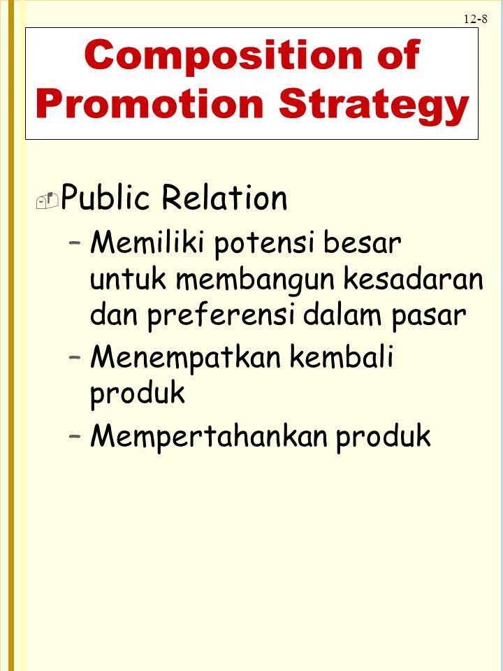 12-9 Composition of Promotion Strategy  Komponen-komponen Public Relation –Peristiwa  Perusahaan dapat menarik perhatian untuk produk baru atau kegiatan perusahaan lainnya dengan mengatur suatu peristiwa khusus  Contoh : Konferensi berita, seminar, tamasya, pameran, kontes, kompetisi, hari jadi, sponsor olah raga
