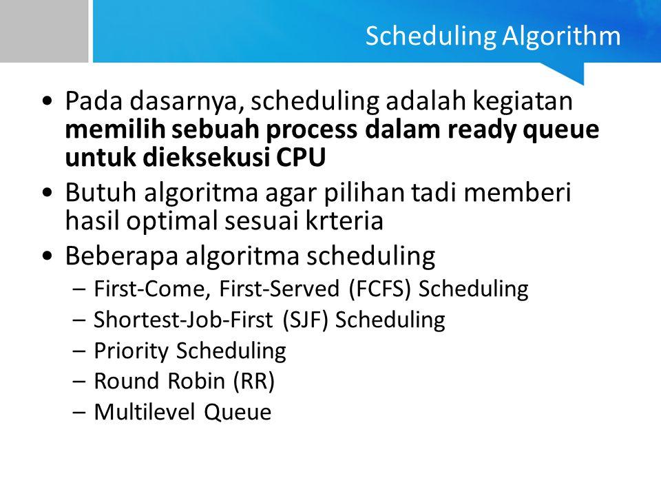 Pada dasarnya, scheduling adalah kegiatan memilih sebuah process dalam ready queue untuk dieksekusi CPU Butuh algoritma agar pilihan tadi memberi hasi