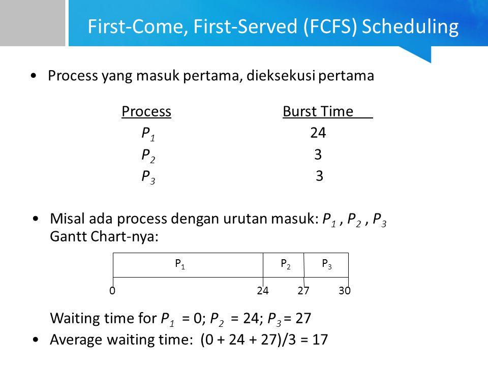 First-Come, First-Served (FCFS) Scheduling Process yang masuk pertama, dieksekusi pertama ProcessBurst Time P 1 24 P 2 3 P 3 3 Misal ada process denga