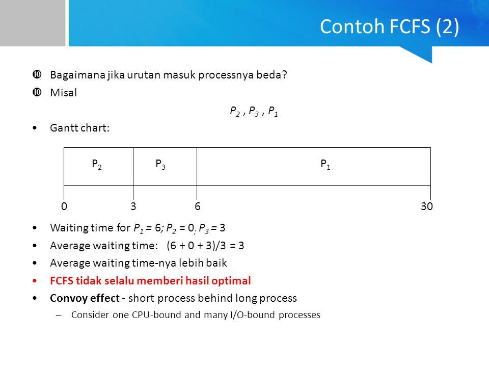 Contoh FCFS (2) Bagaimana jika urutan masuk processnya beda? Misal P 2, P 3, P 1 Gantt chart: Waiting time for P 1 = 6; P 2 = 0 ; P 3 = 3 Average wait