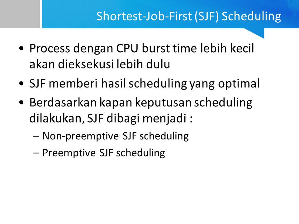 Shortest-Job-First (SJF) Scheduling Process dengan CPU burst time lebih kecil akan dieksekusi lebih dulu SJF memberi hasil scheduling yang optimal Ber