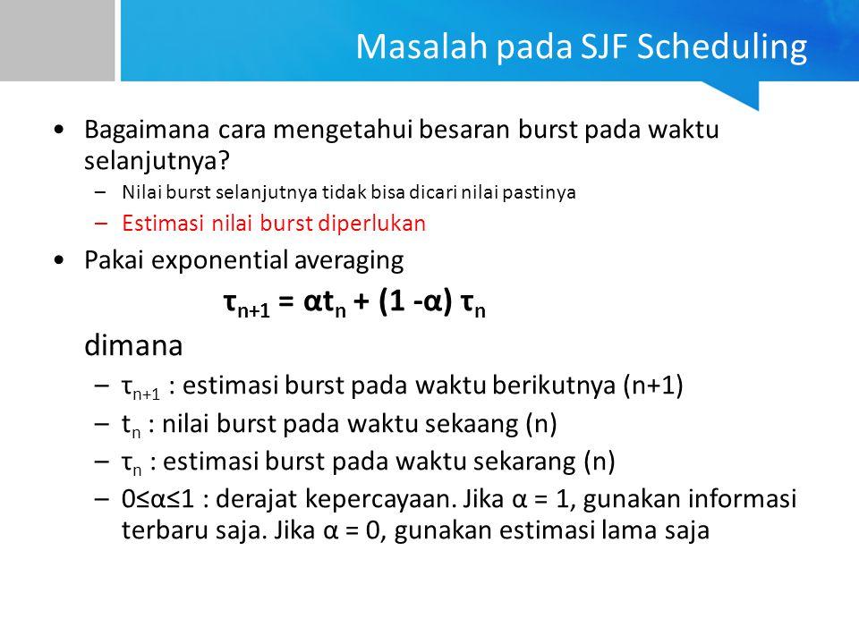 Masalah pada SJF Scheduling Bagaimana cara mengetahui besaran burst pada waktu selanjutnya? –Nilai burst selanjutnya tidak bisa dicari nilai pastinya
