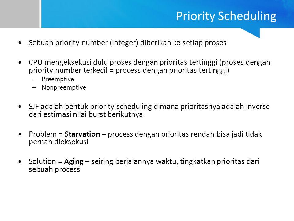 Priority Scheduling Sebuah priority number (integer) diberikan ke setiap proses CPU mengeksekusi dulu proses dengan prioritas tertinggi (proses dengan