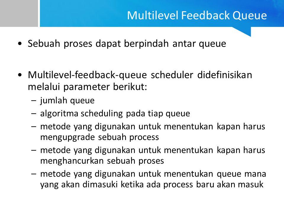Multilevel Feedback Queue Sebuah proses dapat berpindah antar queue Multilevel-feedback-queue scheduler didefinisikan melalui parameter berikut: –juml