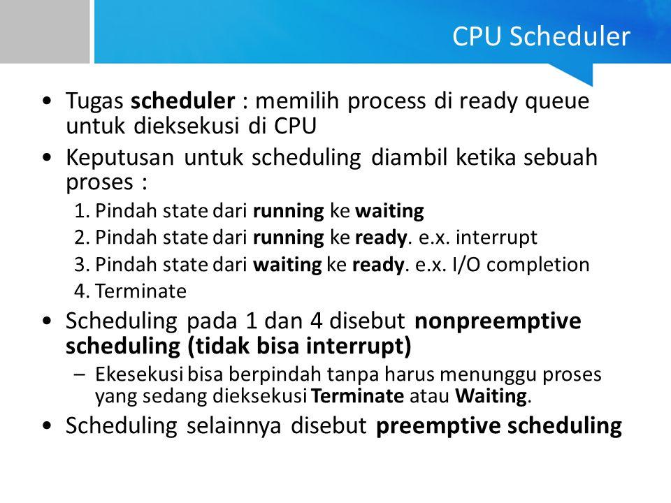 Preemptive SJF Scheduling Algoritma –Jalankan process dengan burst time terkecil –TANPA menunggu state berubah waiting, cek burst time dari process yang baru masuk (T new ) –Jika Tnew < sisa burst time process sekarang, pindah eksekusi ke process baru Contoh ProcessAarri Waktu MasukTBurst Time P 1 08 P 2 14 P 3 29 P 4 35 Preemptive SJF Gantt Chart Avg.