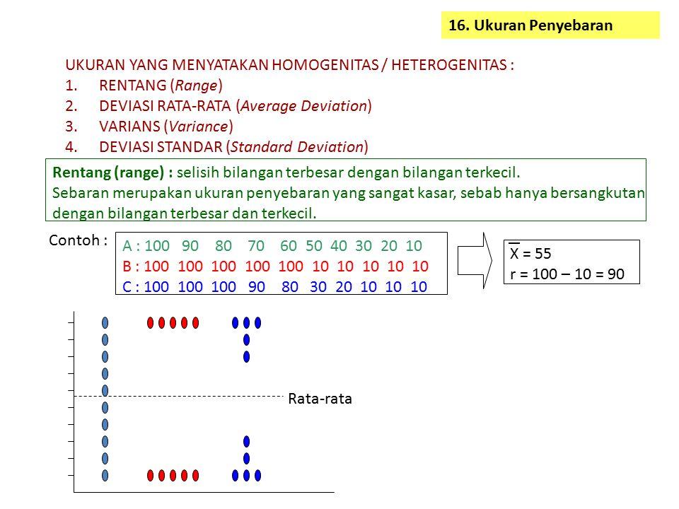 16. Ukuran Penyebaran Rentang (range) : selisih bilangan terbesar dengan bilangan terkecil. Sebaran merupakan ukuran penyebaran yang sangat kasar, seb
