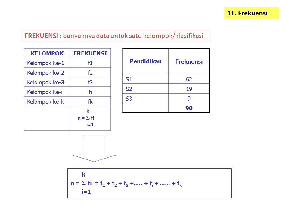 DISTRIBUSI FREKUENSI : mengelompokkan data interval/rasio dan menghitung banyaknya data dalam satu kelompok/klasifikasi 12.
