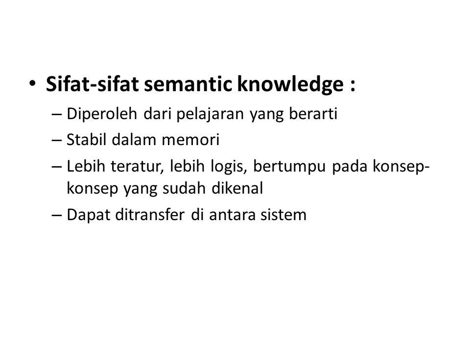 Sifat-sifat semantic knowledge : – Diperoleh dari pelajaran yang berarti – Stabil dalam memori – Lebih teratur, lebih logis, bertumpu pada konsep- kon