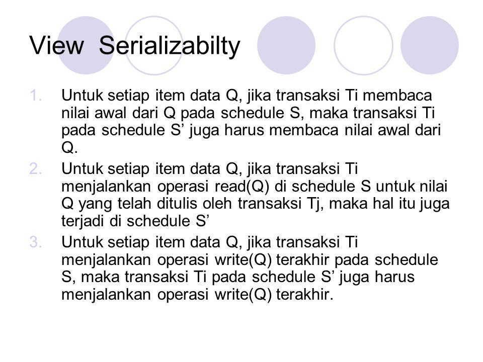 View Serializabilty 1.Untuk setiap item data Q, jika transaksi Ti membaca nilai awal dari Q pada schedule S, maka transaksi Ti pada schedule S' juga h