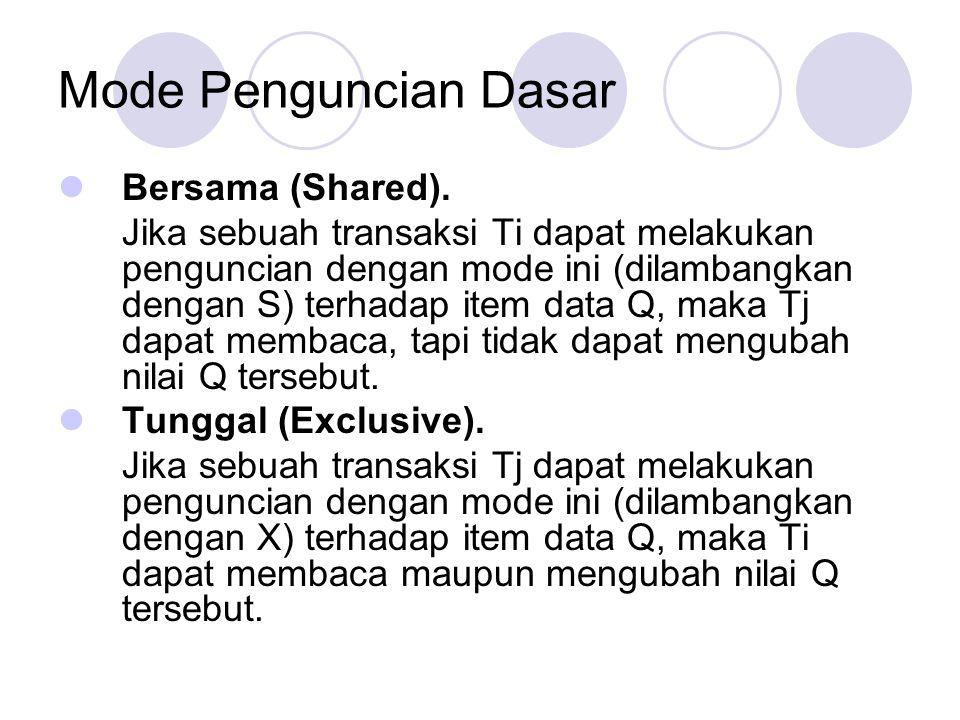 Mode Penguncian Dasar Bersama (Shared). Jika sebuah transaksi Ti dapat melakukan penguncian dengan mode ini (dilambangkan dengan S) terhadap item data