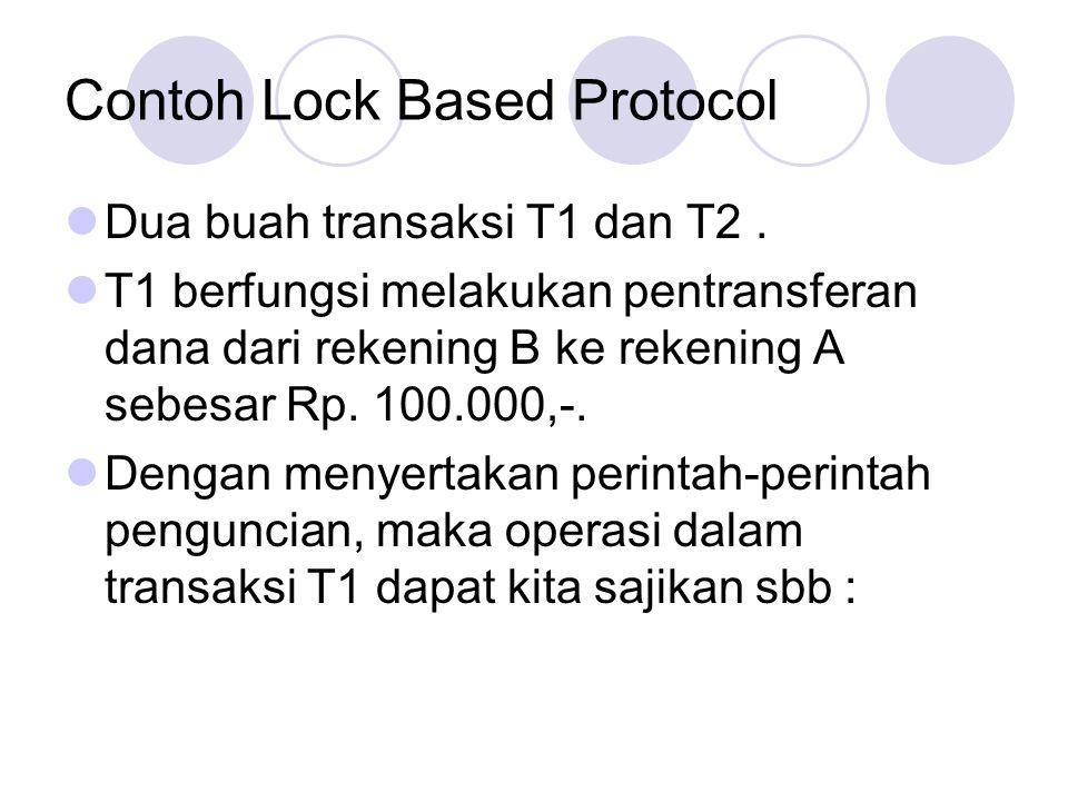 Contoh Lock Based Protocol Dua buah transaksi T1 dan T2. T1 berfungsi melakukan pentransferan dana dari rekening B ke rekening A sebesar Rp. 100.000,-