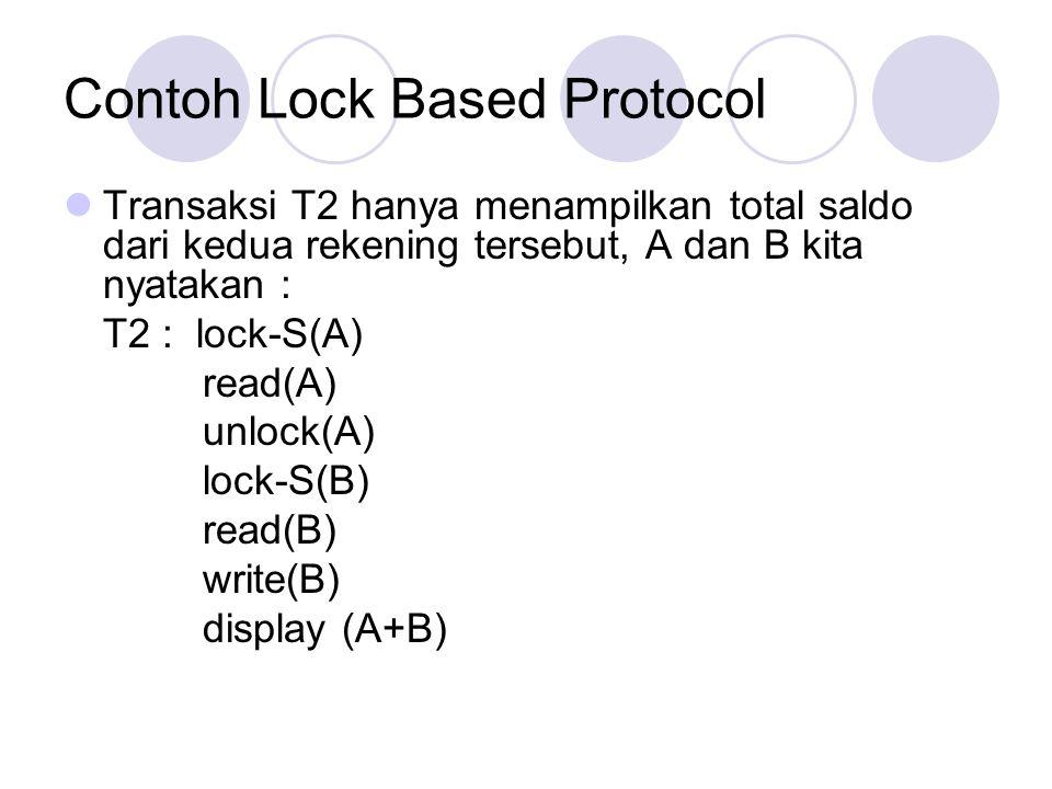Contoh Lock Based Protocol Transaksi T2 hanya menampilkan total saldo dari kedua rekening tersebut, A dan B kita nyatakan : T2 : lock-S(A) read(A) unl