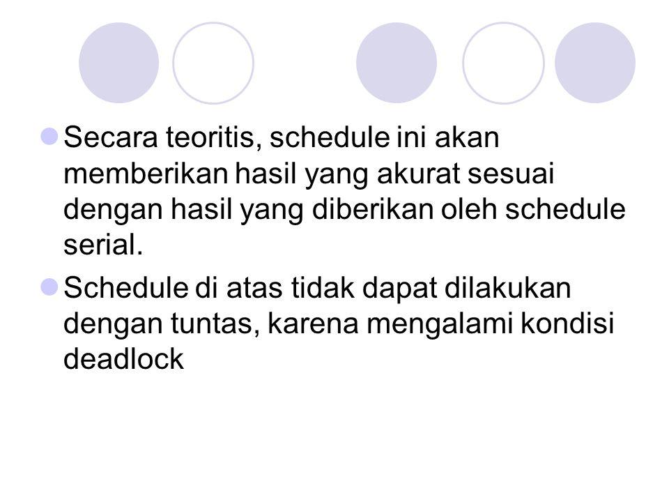 Secara teoritis, schedule ini akan memberikan hasil yang akurat sesuai dengan hasil yang diberikan oleh schedule serial. Schedule di atas tidak dapat