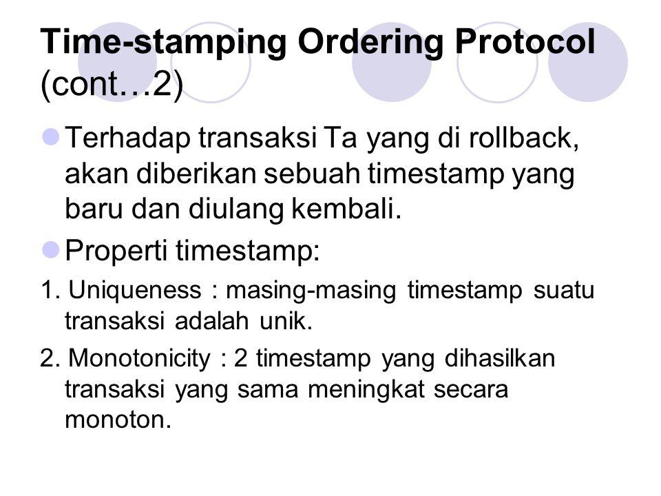 Time-stamping Ordering Protocol (cont…2) Terhadap transaksi Ta yang di rollback, akan diberikan sebuah timestamp yang baru dan diulang kembali. Proper