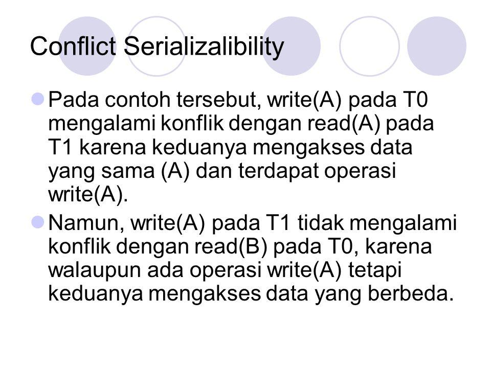 Conflict Serializalibility Pada contoh tersebut, write(A) pada T0 mengalami konflik dengan read(A) pada T1 karena keduanya mengakses data yang sama (A